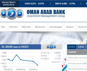 Oman Arab Bank/